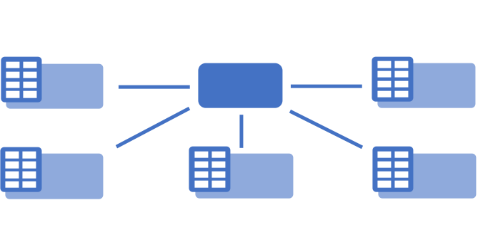 SAP-Tabellen