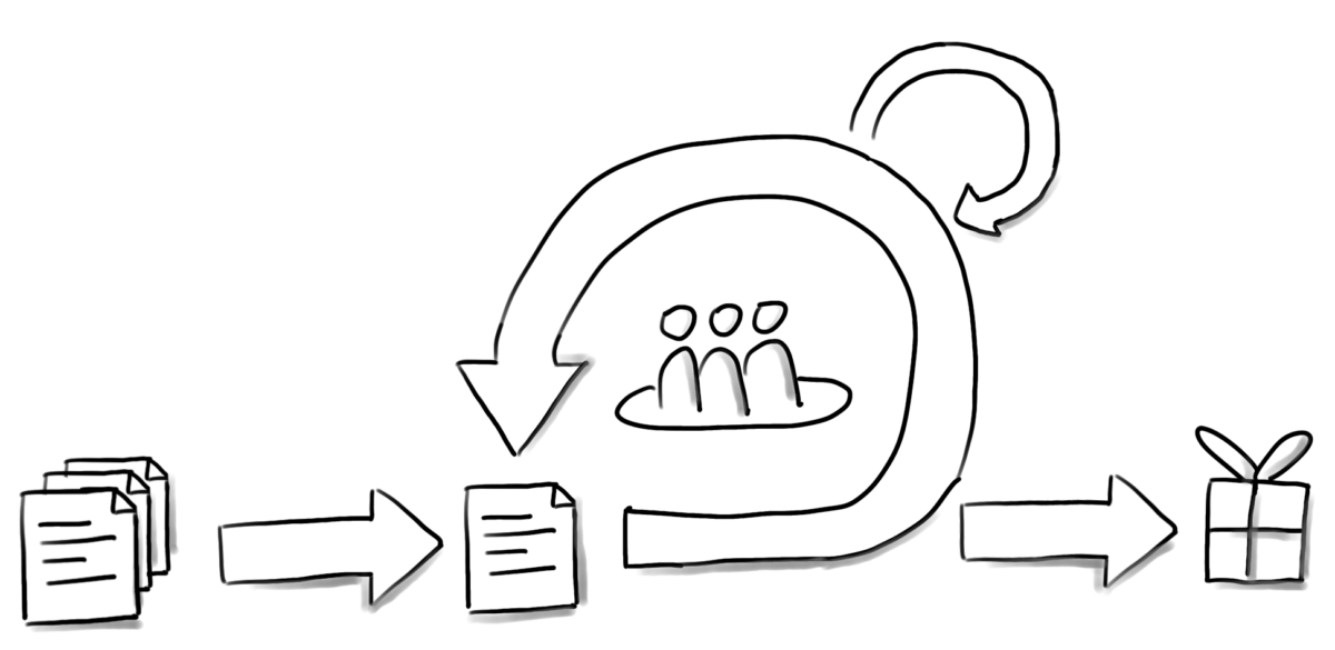 scrum-flow